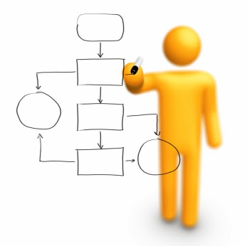 Perencanaan Jaringan Proyek
