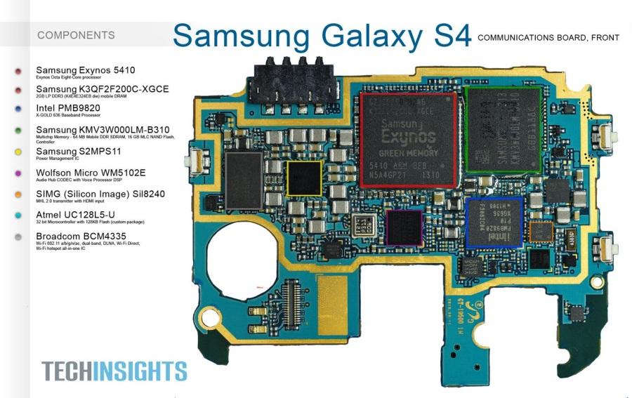 samsung galaxy s4 circuit application diagram circuit rh circuitmatching blogspot com Galaxy S7 Sprint Galaxy S4