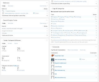 WordPress Main Dashboard Stats Page 02
