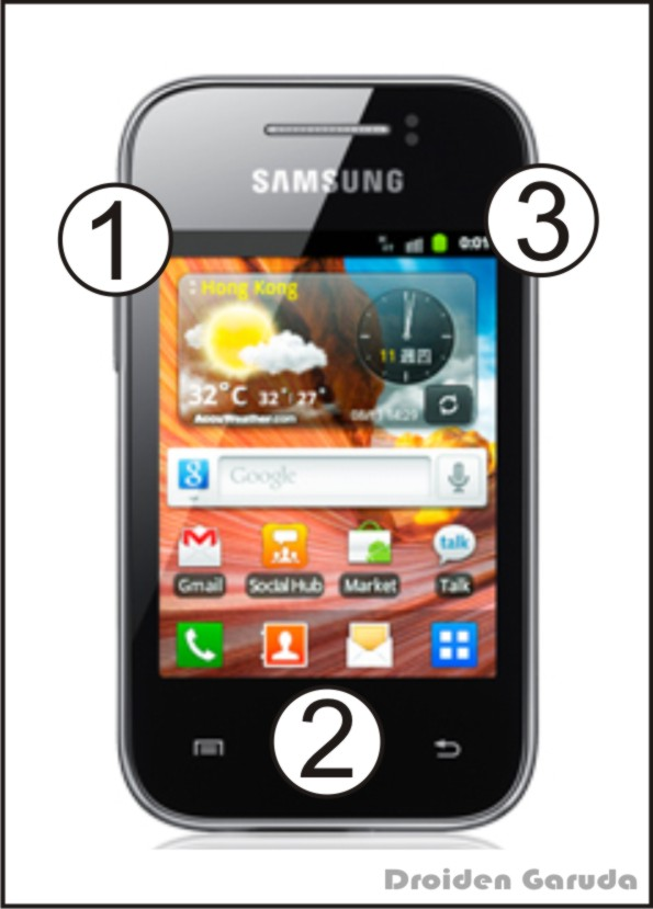 Cara Root Samsung Galaxy Young :