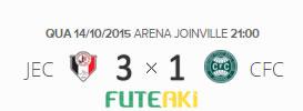 O placar de Joinville 3x1 Coritiba pela 30ª rodada do Brasileirão 2015