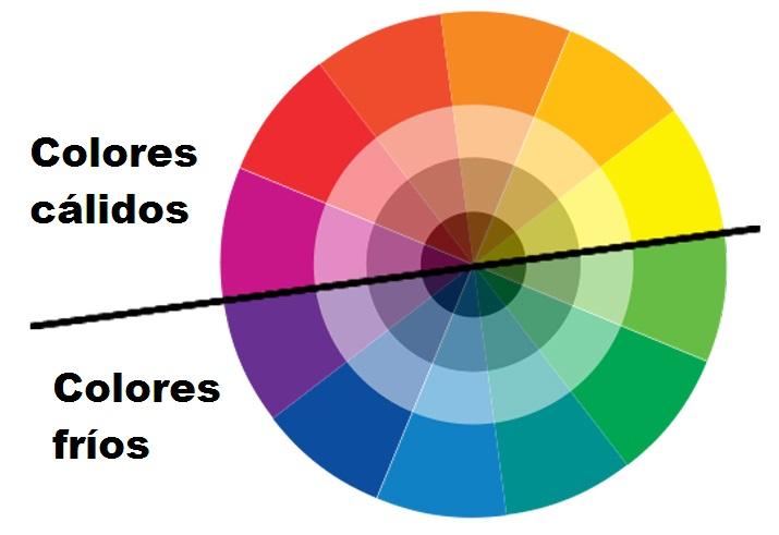 Tienda lamparas y cuadros online - Los colores calidos y frios ...