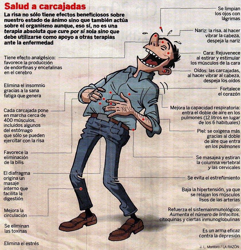 ventajas y beneficios de la risa para una mejor salud