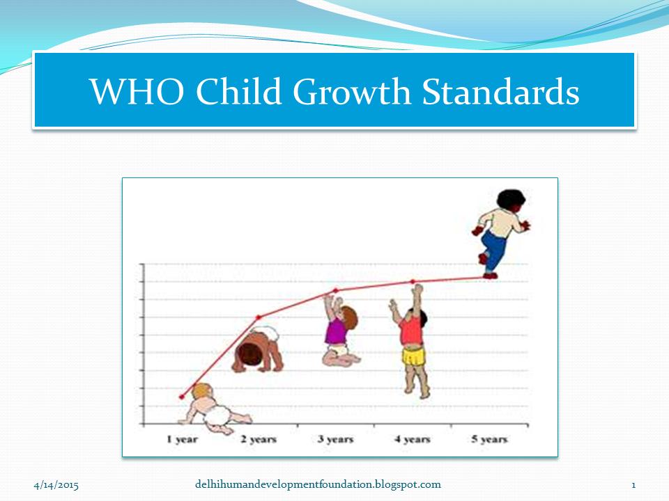 delhi human development foundation who child growth standards