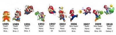 La historia de los Super Mario Bros.