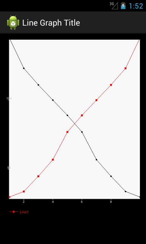 Grafici forex su android