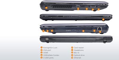 Lenovo IdeaPad Z575 NoteBook