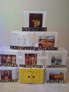 http://perglersprimaryplace.blogspot.com.br/2011/02/apostasy-and-restoration-st.html
