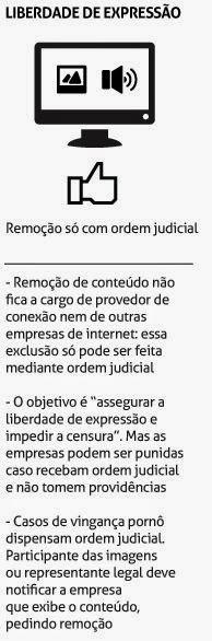 """Marco Civil da Internet - o que é esta """"Constituição da Internet""""?"""