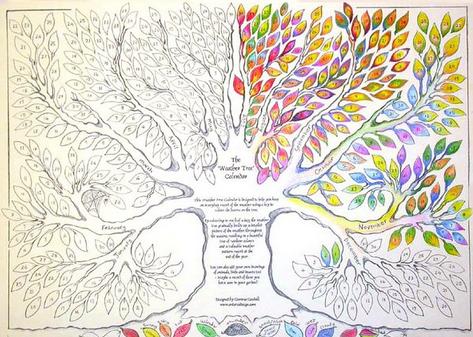 Как сделать дерево погоды