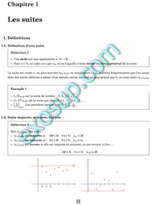 cours et travaux dirigés Analyse 1 smpc s1 fsr