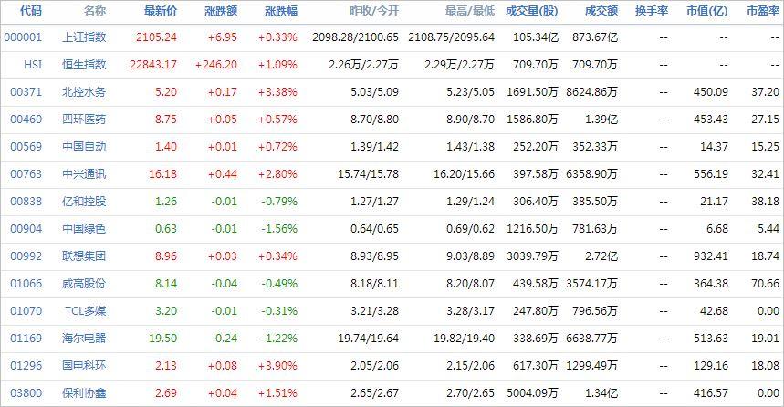 中国株コバンザメ投資ウォッチ銘柄watch20140409