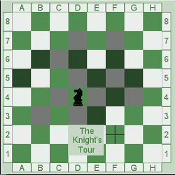 Chess Game: Knight's Tour