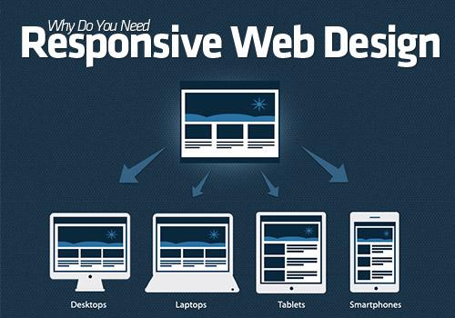 responsive web designs full service digital agency web