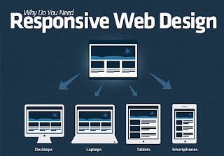 SMDigital Partners is a Responsive Web Designer in South Florida, USA.