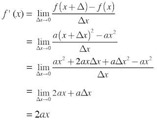 turunan fungsi f(x) = axn n=2