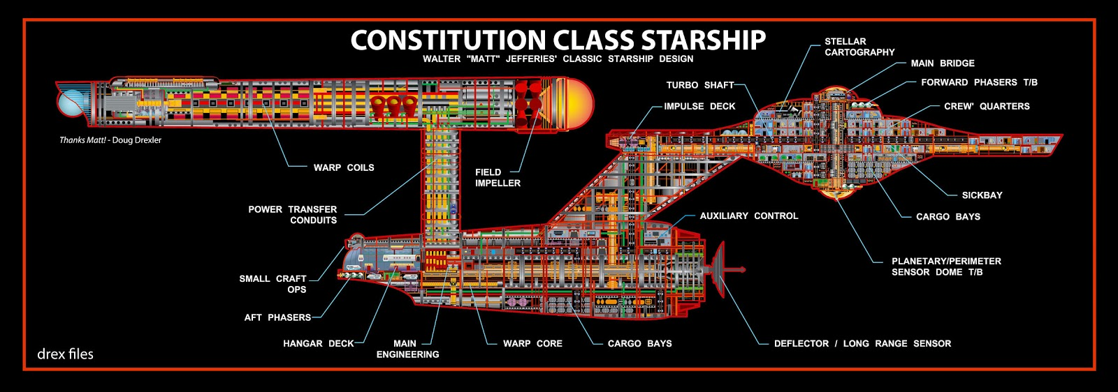 Star Trek Enterprise Cross Section