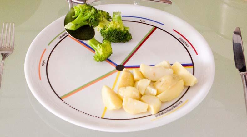 Plato con control de porción pone un sencillo fin al comer en exceso