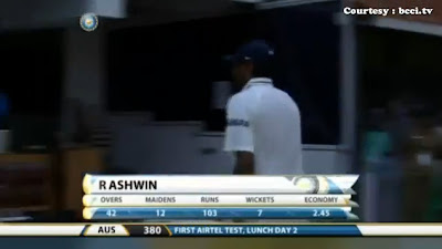 "-""Ravichandran-Ashwin-7-Wickets-India-Vs-Australia-1st-Test-1st-Innings-Chennai"""