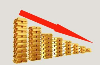 In 2016, The Gold Price Will Fail