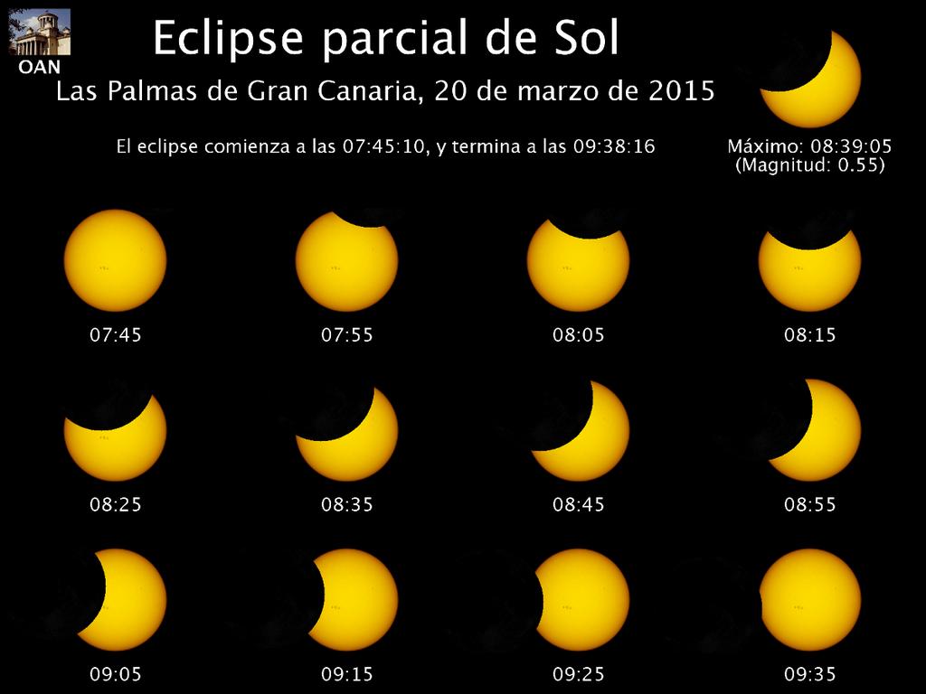 Eclipse parcial de Sol Las palmas de Gran Canaria  en Elder 20 marzo