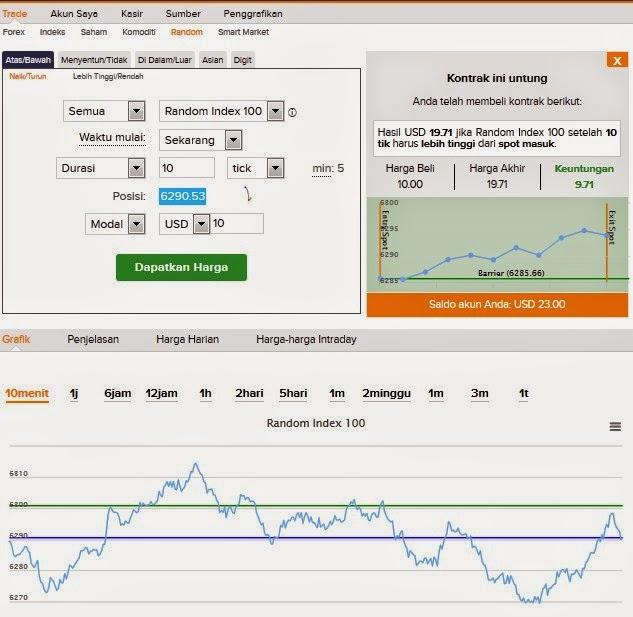 Gazprom neft trading gmbh contact