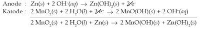 Reaksi yang berlangsung pada baterai alkalin