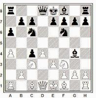 1936, partida de ajedrez Amadeu Morera - Ángel Ribera, posición después de 6…Ag4?!