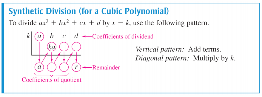 an examination of polynomials and its role in mathematics Teaching stem stem is the acronym for science, technology, engineering, and mathematics but serious examination of science does not begin until high school.