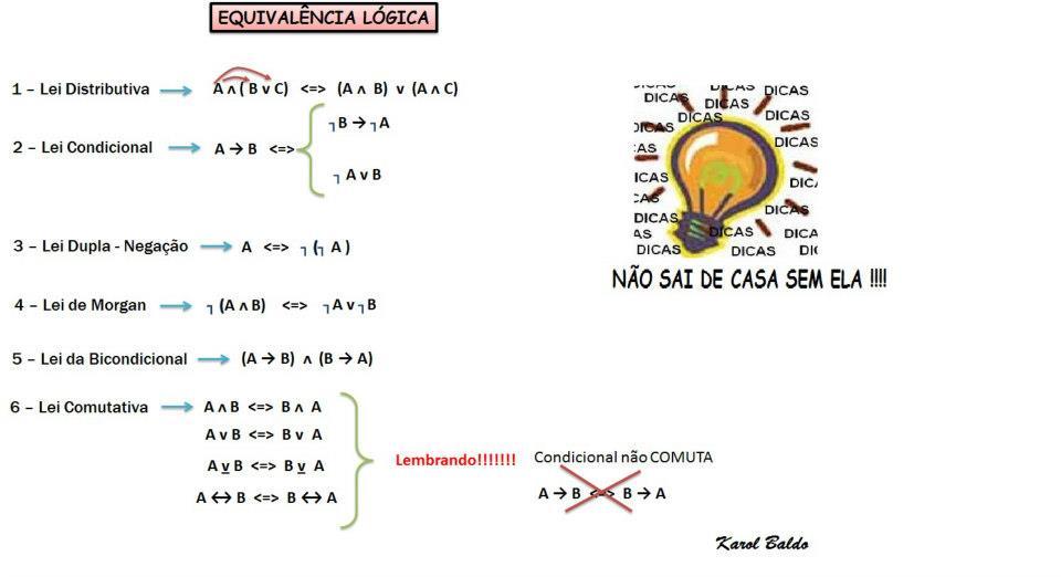 Mapas mentais para concursos de TI: Equivalência Lógica