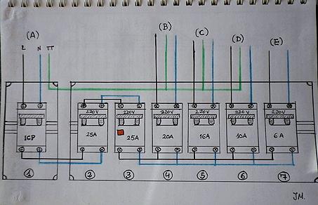 Un blog para todos los temas de tecnologia for Como montar un cuadro electrico