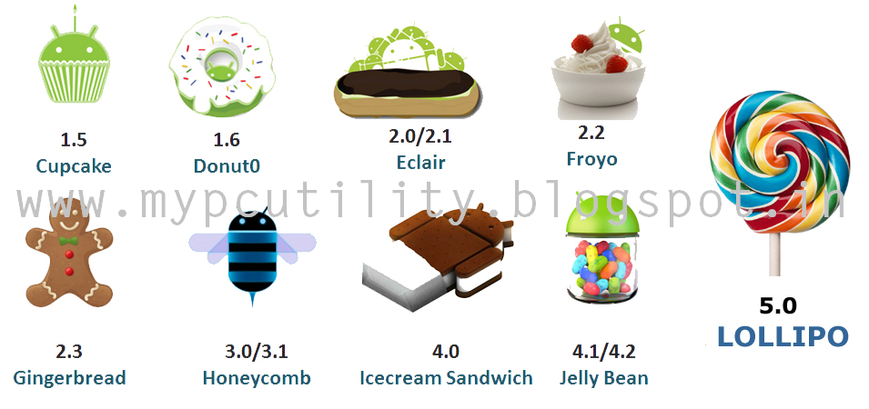 different versions of android os and its features p c madness