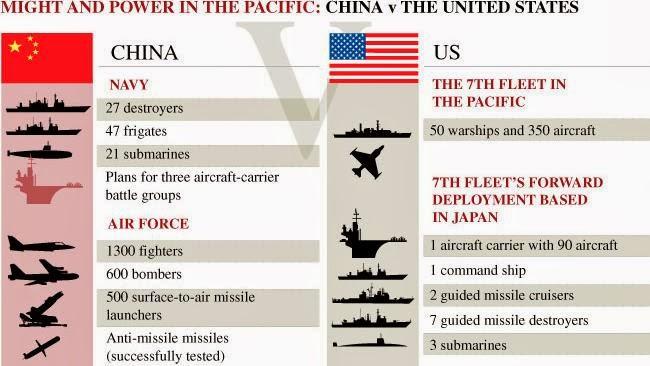 War Between China And Japan no Looming War Between China