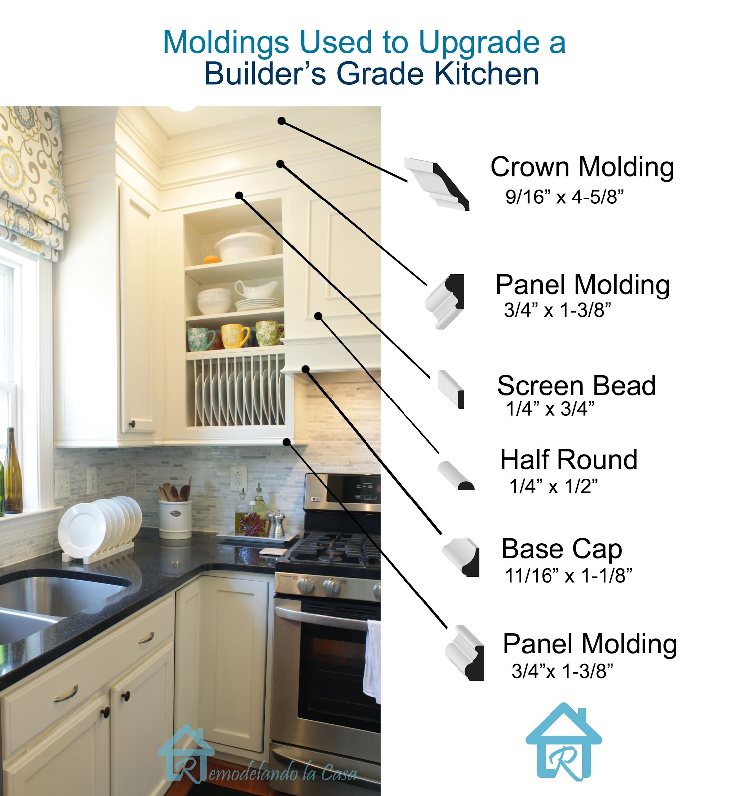 Adding moldings to your kitchen cabinets remodelando la casa for Attaching crown molding to kitchen cabinets