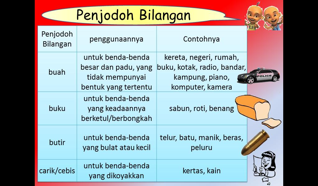 Nota Bahasa Melayu Sekolah Rendah Nota Penjodoh Bilangan