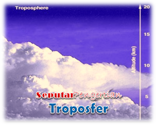 Seputar Pengertian Troposfer