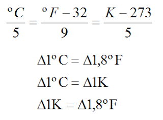 Fórmula para transformar entre Celsius, Kelvin e Fahrenheit