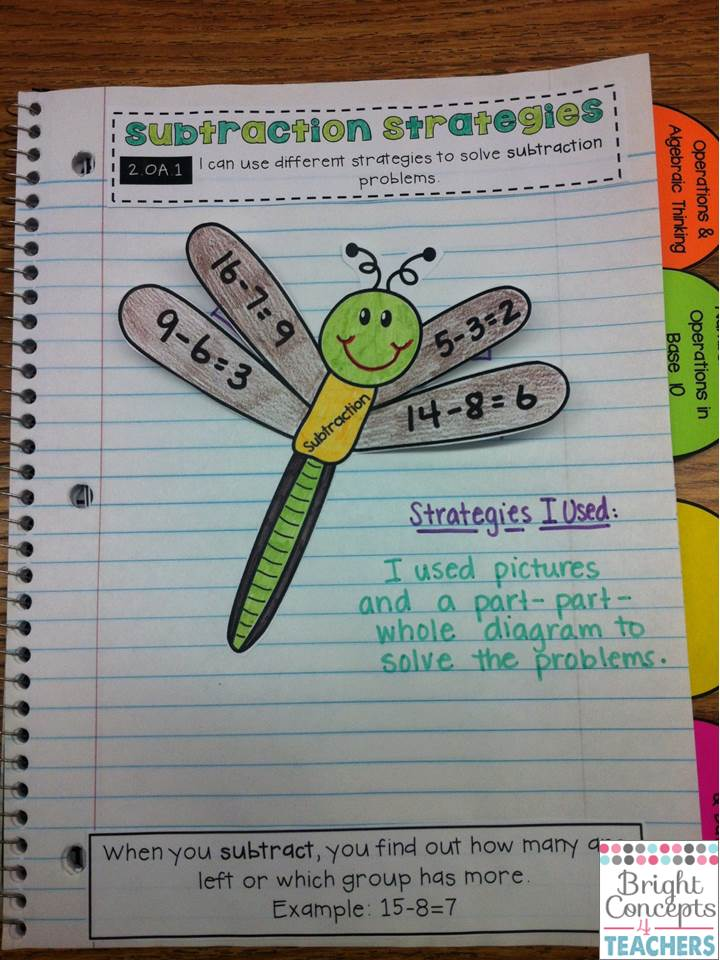 My New Best Friend: Math Interactive Notebooks | <!--Can't find ...