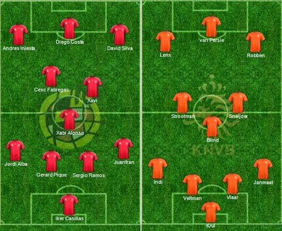 FIFA World Cup 2014 - Netherlands Vs Spain Starting Lineup
