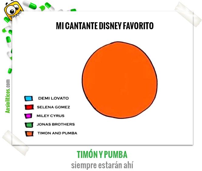 Chiste de Gráfica Divertida Cantantes Disney