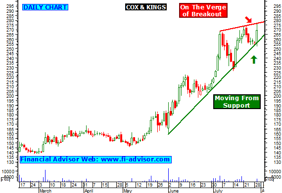 Cox and kings forex