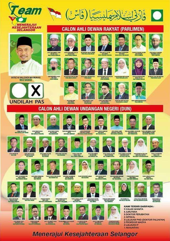 Calon2 PAS di Selangor