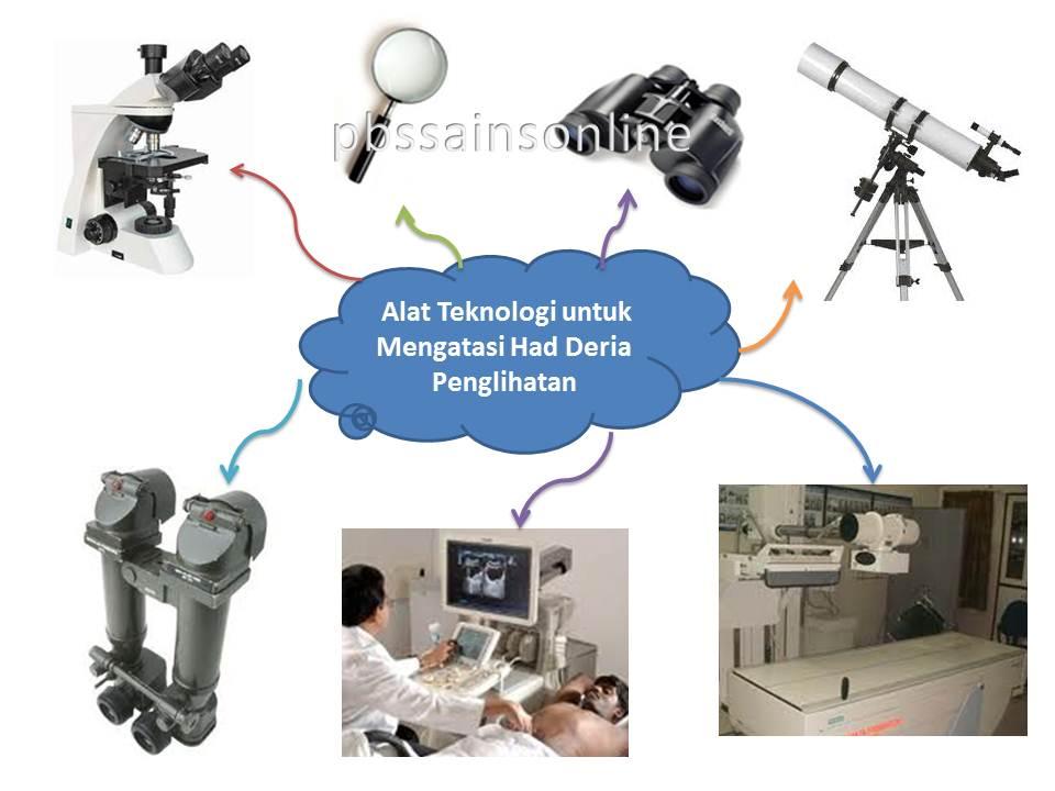 Alat Teknologi untuk Mengatasi Had Deria Penglihatan dan Pendengaran