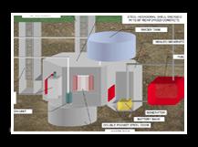 Underground Bunkers Plan