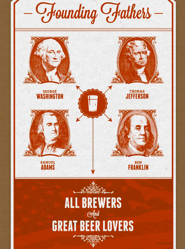 our founders loved beer