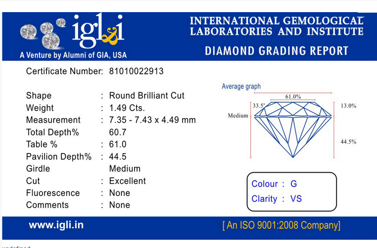 diamond certificate of authenticity template - international gemological laboratories and diamond grading