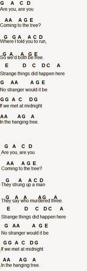 Flute Sheet Music The Hanging Tree