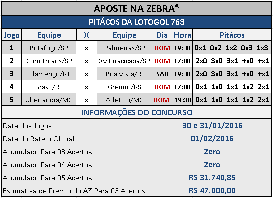LOTOGOL 763 - PALPITES / PITÁCOS DA ZEBRA