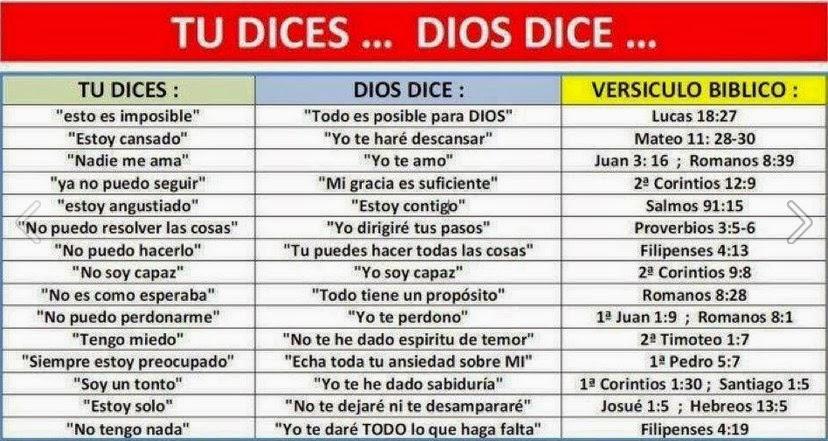 Tú dices... Dios dice: