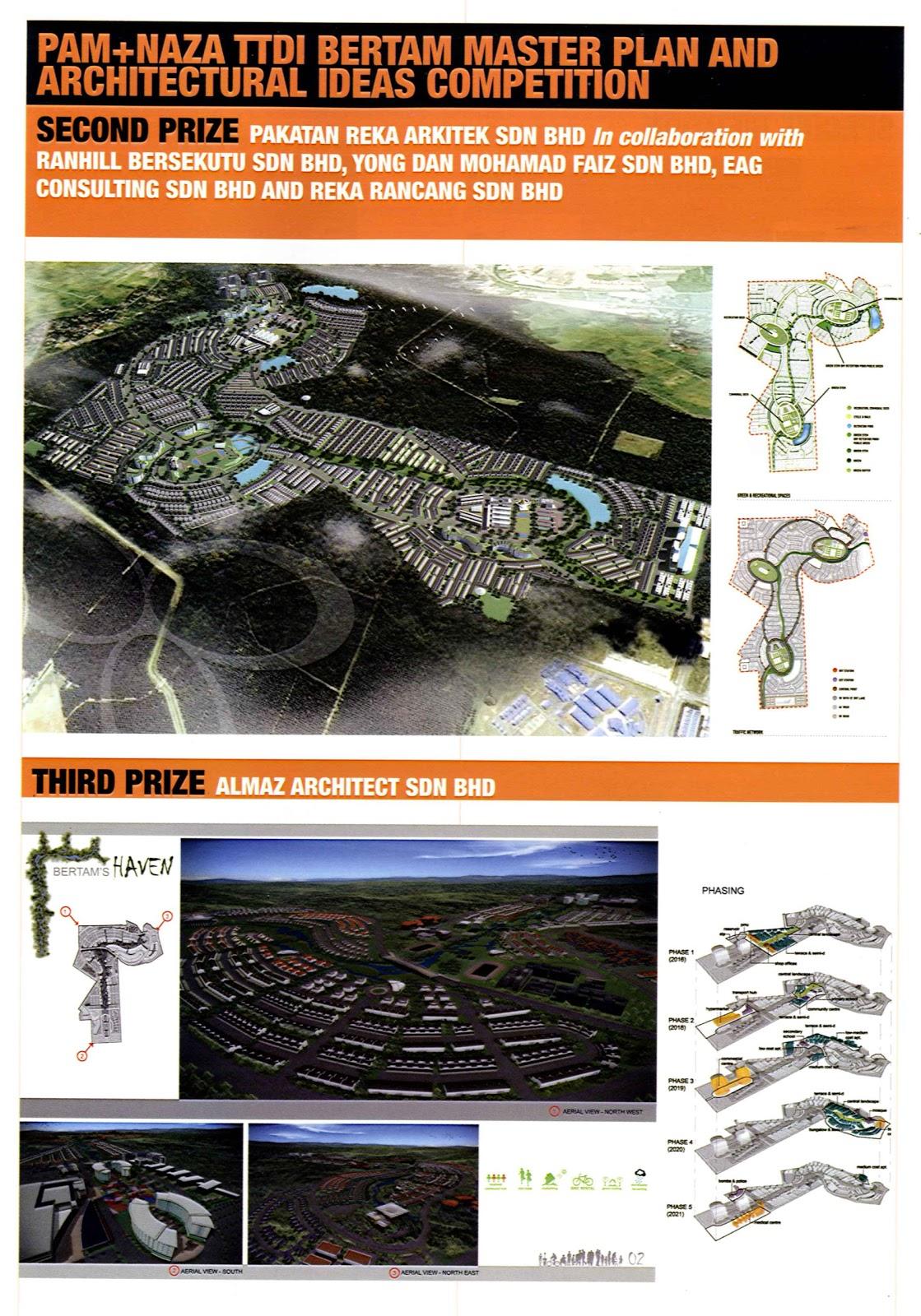 Malaysia architecture pam naza ttdi bertam master plan for Plans d arkitek